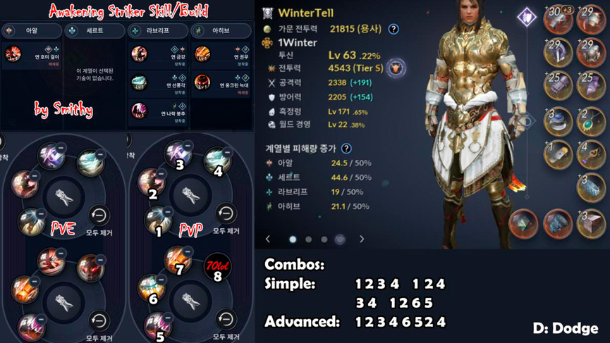 Skill build Striker