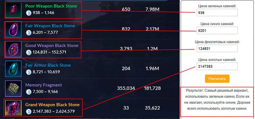 Калькулятор для сравнения цен Черных камней в Black Desert Mobile